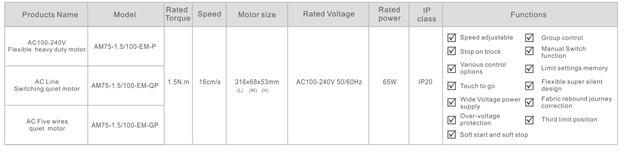 Thông số kỹ thuật AOK AM75