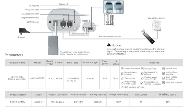 Thông số động cơ AOK AM 75