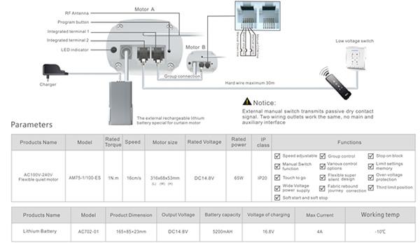 Động cơ AM95-1/100-ML (loại dùng pin)