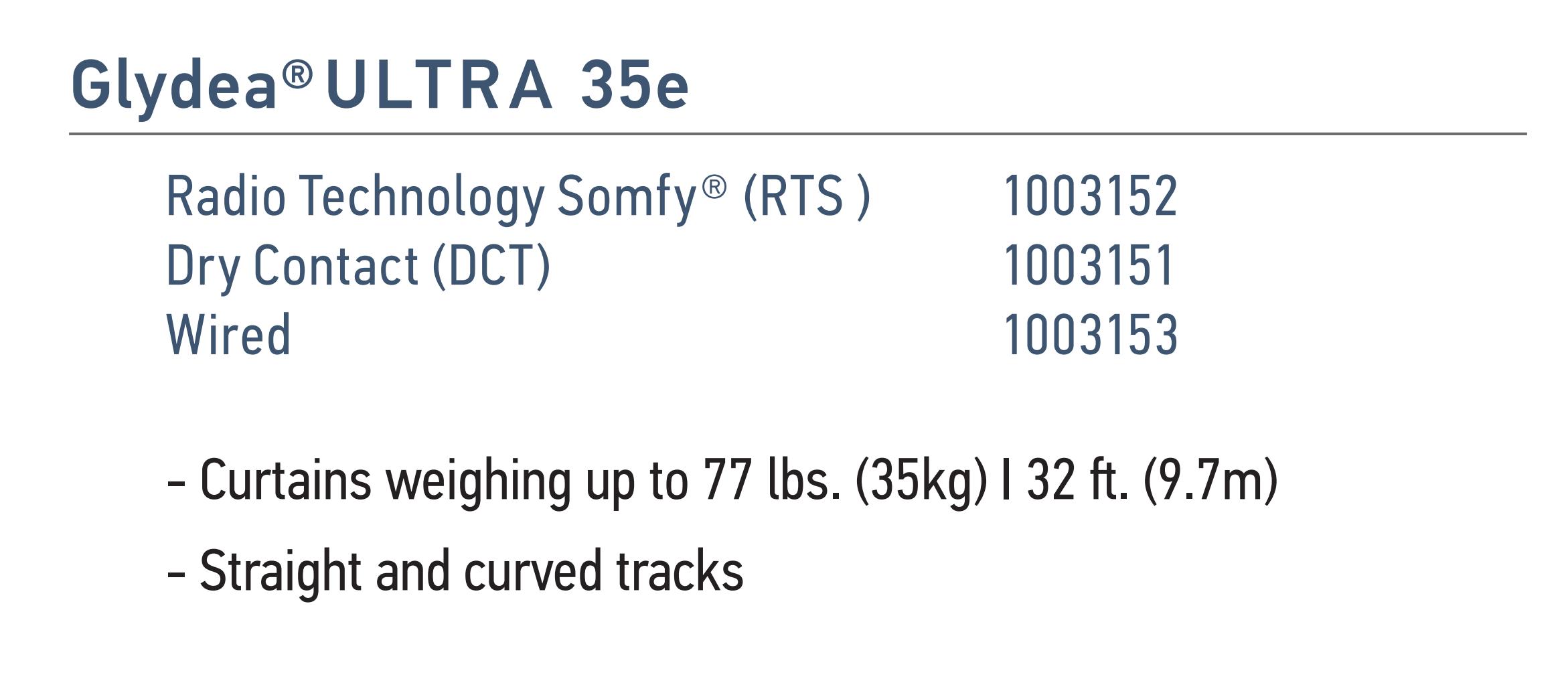 Glydea Ultra 35E