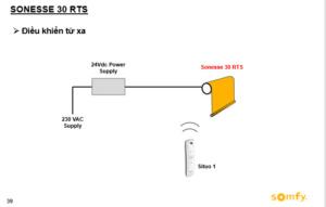 Phương thức kết nối RTS