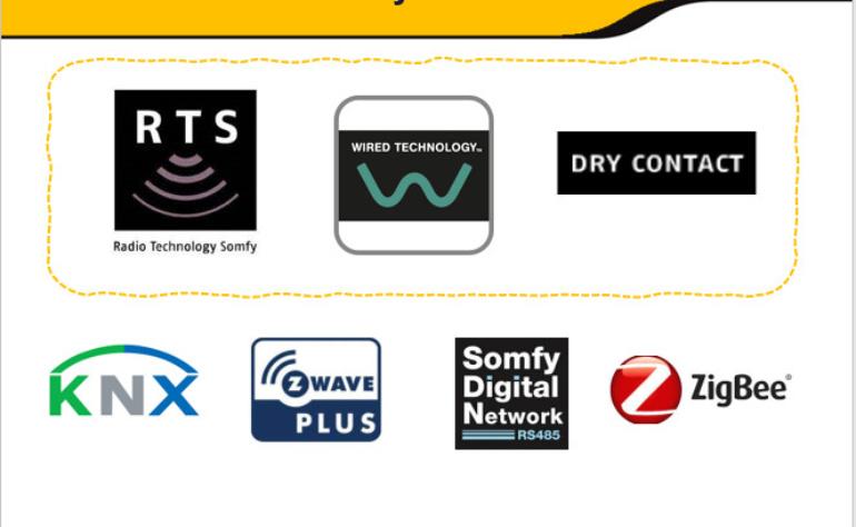 3 chuẩn kết nối phổ biến của động cơ Somfy.