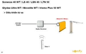 Phương thức kết nối của động cơ DCT